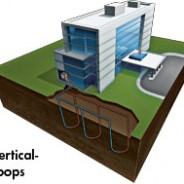 Geothermal Systems (vertical and horizontal loops)